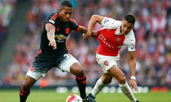 Bóng đá - Arsenal vs Manchester United 00h30, ngày 03/12