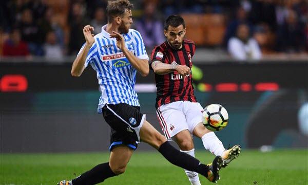 Bóng đá - NK Rijeka vs AC Milan 01h00, ngày 08/12