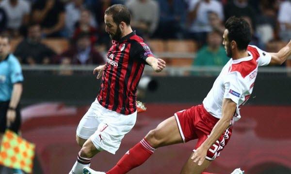 Olympiakos Piraeus vs AC Milan 03h00 ngày 14/12
