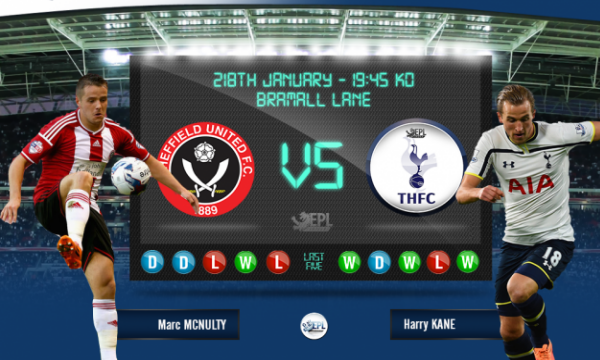 Bóng đá - Sheffield United vs Tottenham Hotspur 02h45, ngày 29/01