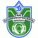 Bashinformsvyaz-Dynamo Ufa