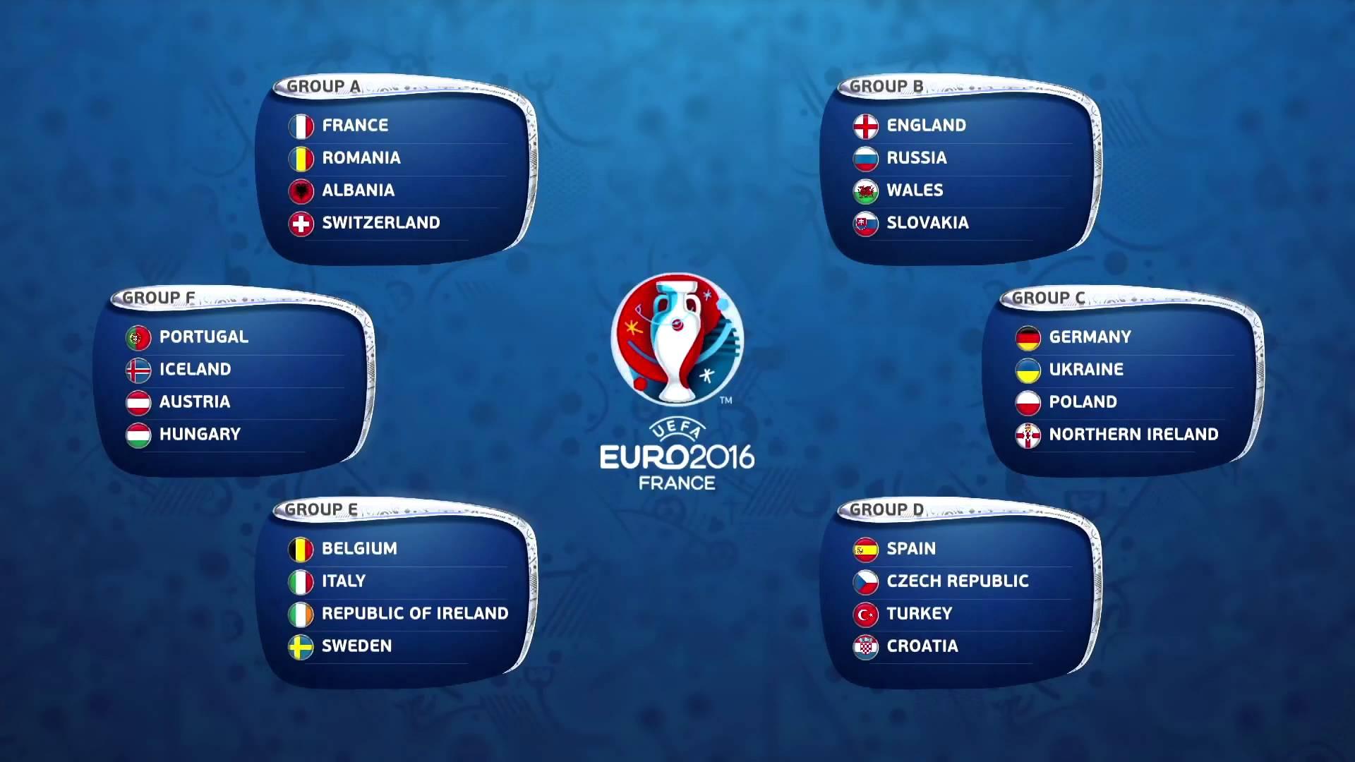 Bóng đá - Kết quả bóng đá EURO 2016
