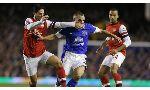 Everton 1-1  Arsenal (Highlights vòng 14, Ngoại Hạng Anh 2012-13)