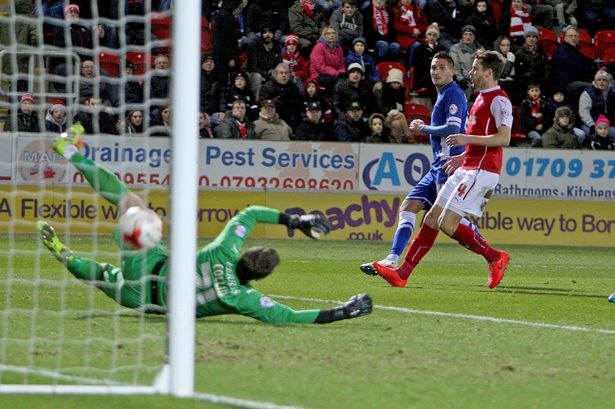 Rotherham United vs Cardiff City
