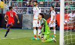 Chile 7-0 Mexico (Copa America 2016)
