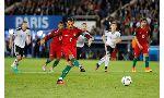 Bồ Đào Nha 0-0 Áo (EURO 2014-2016)