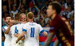 Nga 1-2 Slovakia (EURO 2014-2016)