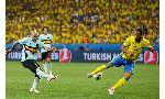 Thụy Điển 0-1 Bỉ (EURO 2014-2016)