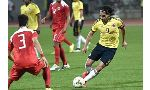Colombia 3 - 1 Kuwait (Giao Hữu 2014, vòng tháng 3)