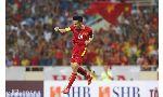 Việt Nam 1 - 8 Manchester City (Giao Hữu 2014, vòng )