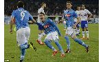 Napoli 2-2 Sampdoria (Italy Serie A 2015-2016, round 2)