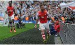 Arsenal 2 - 2 Manchester City (Ngoại Hạng Anh 2014-2015, vòng 4)