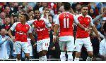 Arsenal 3 - 0 Manchester United (Ngoại Hạng Anh 2015-2016, vòng 8)