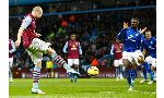 Aston Villa 2-1 Leicester City (English Premier League 2014-2015, round 15)