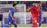 Thái Lan U19 6 - 0 Việt Nam U19 (U19 Đông Nam Á 2014, vòng )
